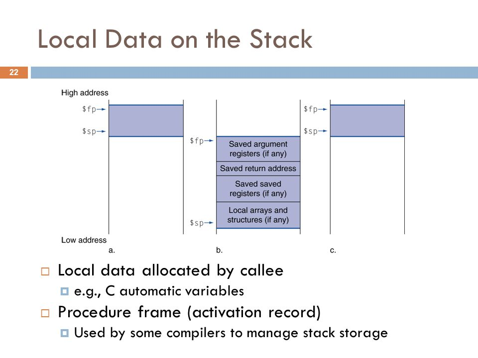 Local Data on the Stack  Local data allocated by callee  e.g., C automatic variables  Procedure frame (activation record)  Used by some compilers to manage stack storage 22