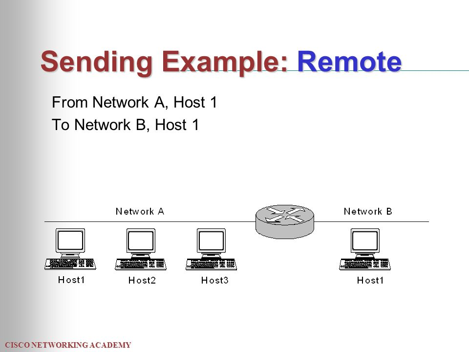 CISCO NETWORKING ACADEMY Sending Example: Remote From Network A, Host 1 To Network B, Host 1