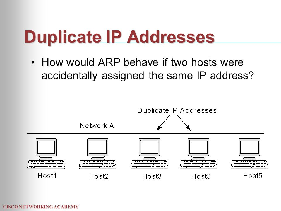 CISCO NETWORKING ACADEMY Duplicate IP Addresses How would ARP behave if two hosts were accidentally assigned the same IP address