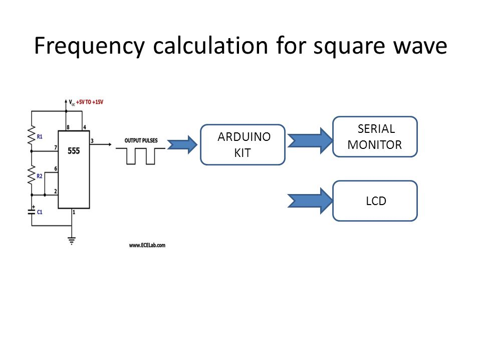 Frequency calculation for square wave ARDUINO KIT SERIAL MONITOR LCD