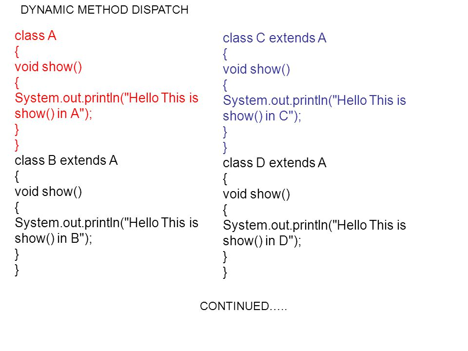 class A { void show() { System.out.println( Hello This is show() in A ); } } class B extends A { void show() { System.out.println( Hello This is show() in B ); } } class C extends A { void show() { System.out.println( Hello This is show() in C ); } } class D extends A { void show() { System.out.println( Hello This is show() in D ); } } DYNAMIC METHOD DISPATCH CONTINUED…..