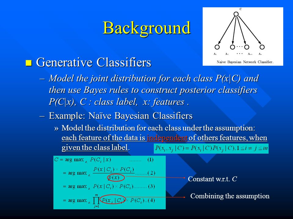 ICONIP 2005 Background Generative Classifiers Generative Classifiers –Model the joint distribution for each class P(x|C) and then use Bayes rules to construct posterior classifiers P(C|x), C : class label, x: features.
