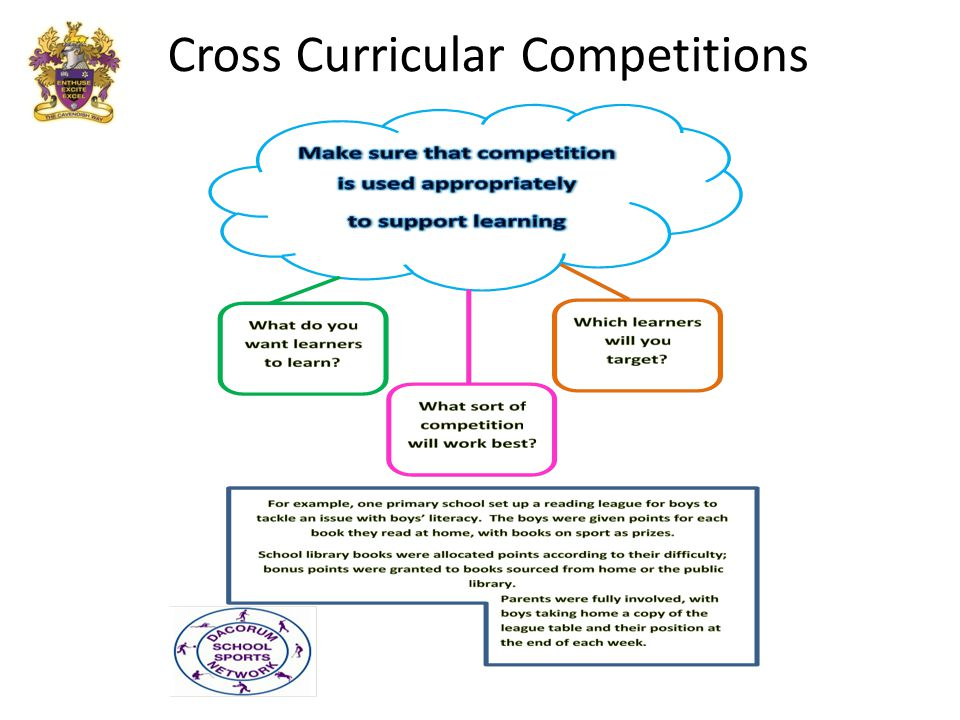 Cross Curricular Competitions