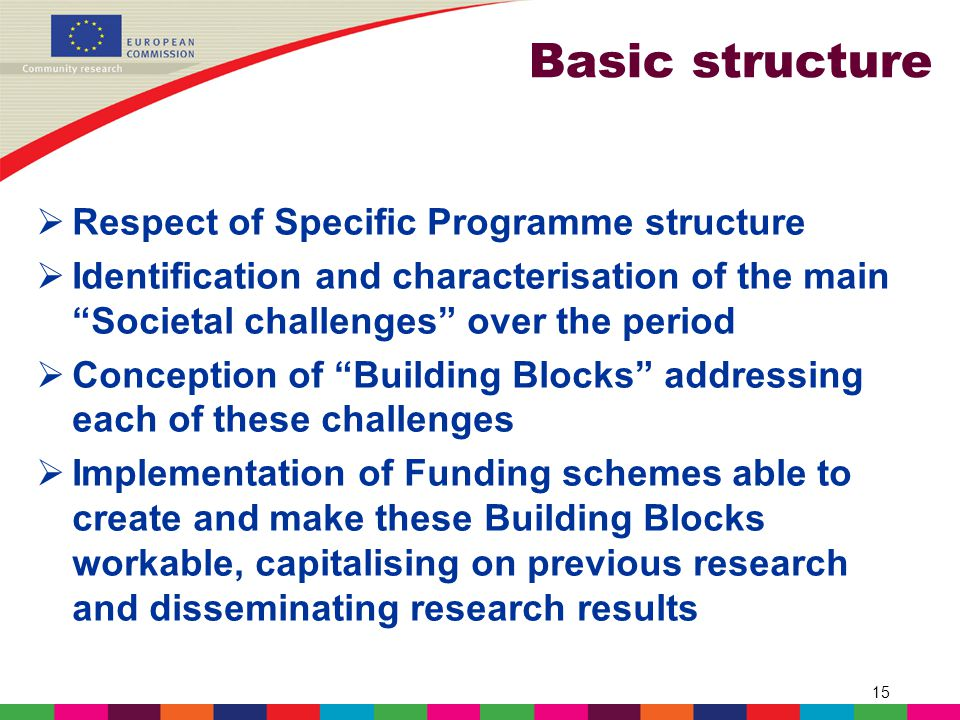 15 Basic structure  Respect of Specific Programme structure  Identification and characterisation of the main Societal challenges over the period  Conception of Building Blocks addressing each of these challenges  Implementation of Funding schemes able to create and make these Building Blocks workable, capitalising on previous research and disseminating research results