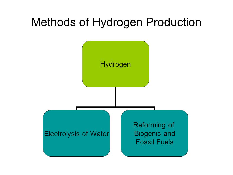 Electrolysers for hydrogen production by peter sudol. Ppt download.
