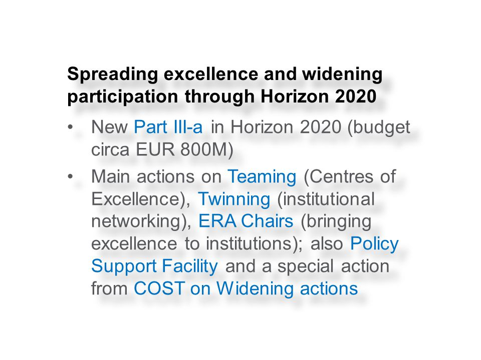 Spreading excellence and widening participation through Horizon 2020 New Part III-a in Horizon 2020 (budget circa EUR 800M) Main actions on Teaming (Centres of Excellence), Twinning (institutional networking), ERA Chairs (bringing excellence to institutions); also Policy Support Facility and a special action from COST on Widening actions New Part III-a in Horizon 2020 (budget circa EUR 800M) Main actions on Teaming (Centres of Excellence), Twinning (institutional networking), ERA Chairs (bringing excellence to institutions); also Policy Support Facility and a special action from COST on Widening actions