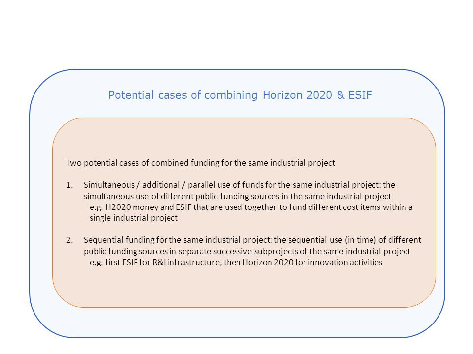 Potential cases of combining Horizon 2020 & ESIF Two potential cases of combined funding for the same industrial project 1.Simultaneous / additional / parallel use of funds for the same industrial project: the simultaneous use of different public funding sources in the same industrial project e.g.