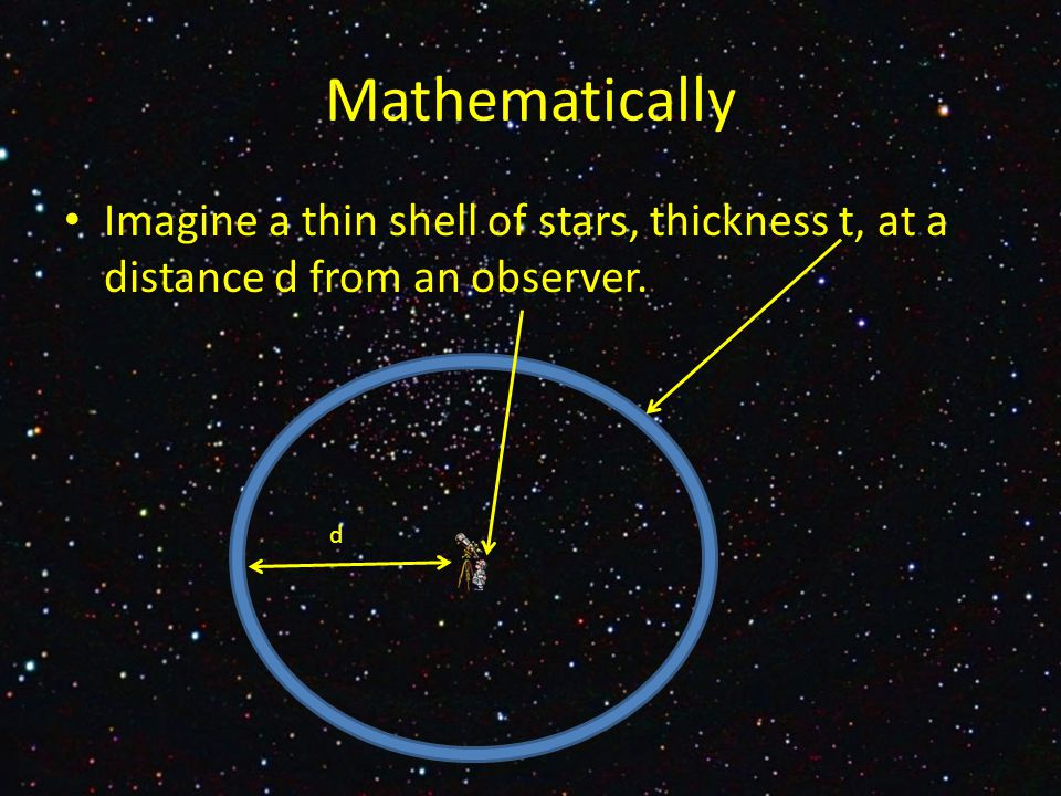 Imagine a thin shell of stars, thickness t, at a distance d from an observer. Mathematically d