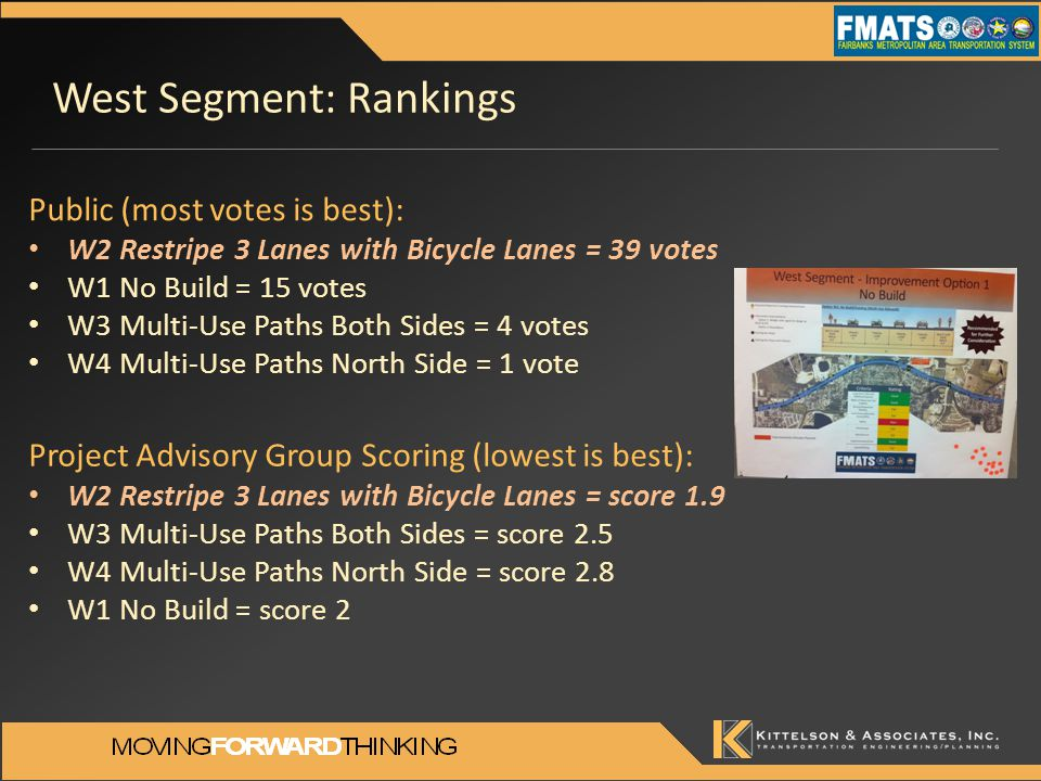 West Segment: Rankings Project Advisory Group Scoring (lowest is best): W2 Restripe 3 Lanes with Bicycle Lanes = score 1.9 W3 Multi-Use Paths Both Sides = score 2.5 W4 Multi-Use Paths North Side = score 2.8 W1 No Build = score 2 Public (most votes is best): W2 Restripe 3 Lanes with Bicycle Lanes = 39 votes W1 No Build = 15 votes W3 Multi-Use Paths Both Sides = 4 votes W4 Multi-Use Paths North Side = 1 vote