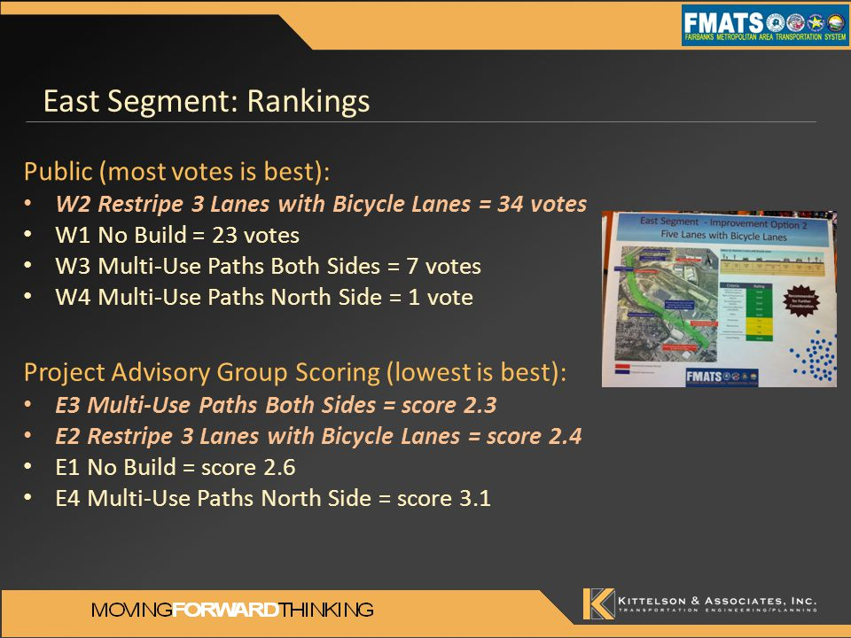 East Segment: Rankings Project Advisory Group Scoring (lowest is best): E3 Multi-Use Paths Both Sides = score 2.3 E2 Restripe 3 Lanes with Bicycle Lanes = score 2.4 E1 No Build = score 2.6 E4 Multi-Use Paths North Side = score 3.1 Public (most votes is best): W2 Restripe 3 Lanes with Bicycle Lanes = 34 votes W1 No Build = 23 votes W3 Multi-Use Paths Both Sides = 7 votes W4 Multi-Use Paths North Side = 1 vote
