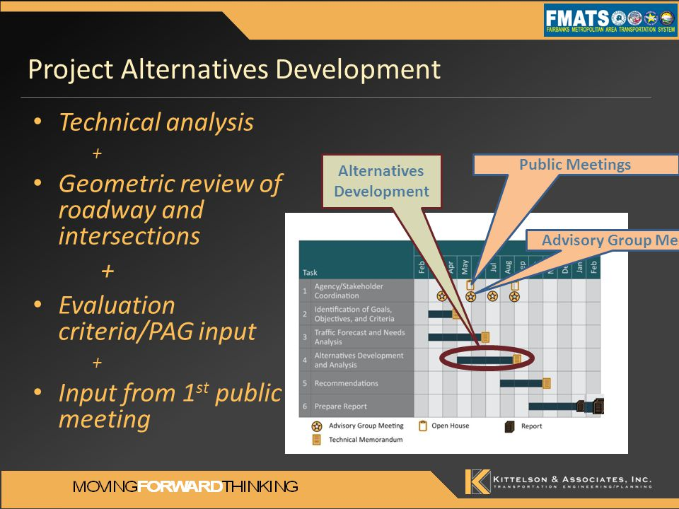 Project Alternatives Development Alternatives Development Advisory Group Meetings Public Meetings Technical analysis + Geometric review of roadway and intersections + Evaluation criteria/PAG input + Input from 1 st public meeting