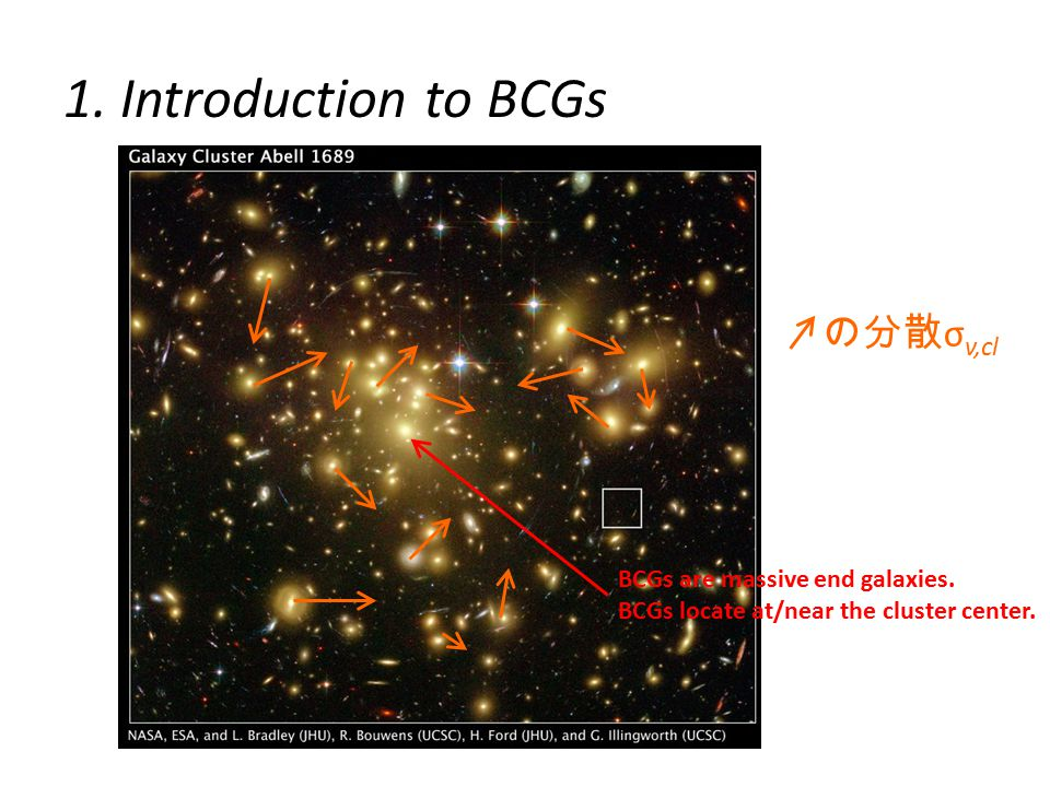 How Special Are Brightest Group And Cluster Galaxies Anja Von Der