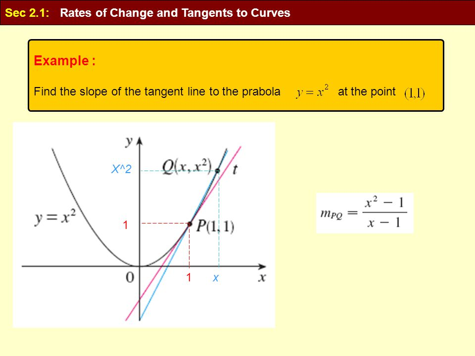 1 1 x X^2 Example : Find the slope of the tangent line to the prabola at the point Sec 2.1: Rates of Change and Tangents to Curves