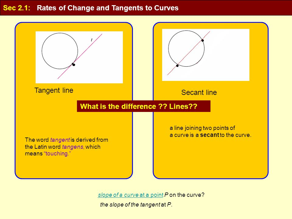 The word tangent is derived from the Latin word tangens, which means touching. Tangent line Secant line a line joining two points of a curve is a secant to the curve.