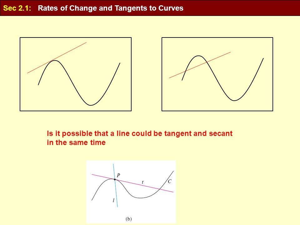 Is it possible that a line could be tangent and secant in the same time Sec 2.1: Rates of Change and Tangents to Curves