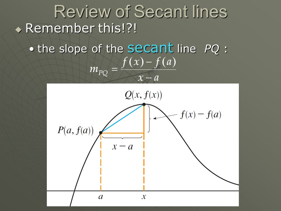 Review of Secant lines  Remember this! .