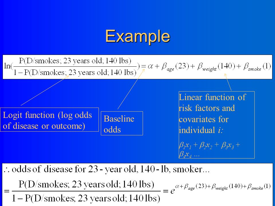 The Logit Model Logit function (log odds) Baseline odds Linear function of risk factors and covariates for individual i:  1 x 1 +  2 x 2 +  3 x 3 +  4 x 4 … Bolded variables represent vectors