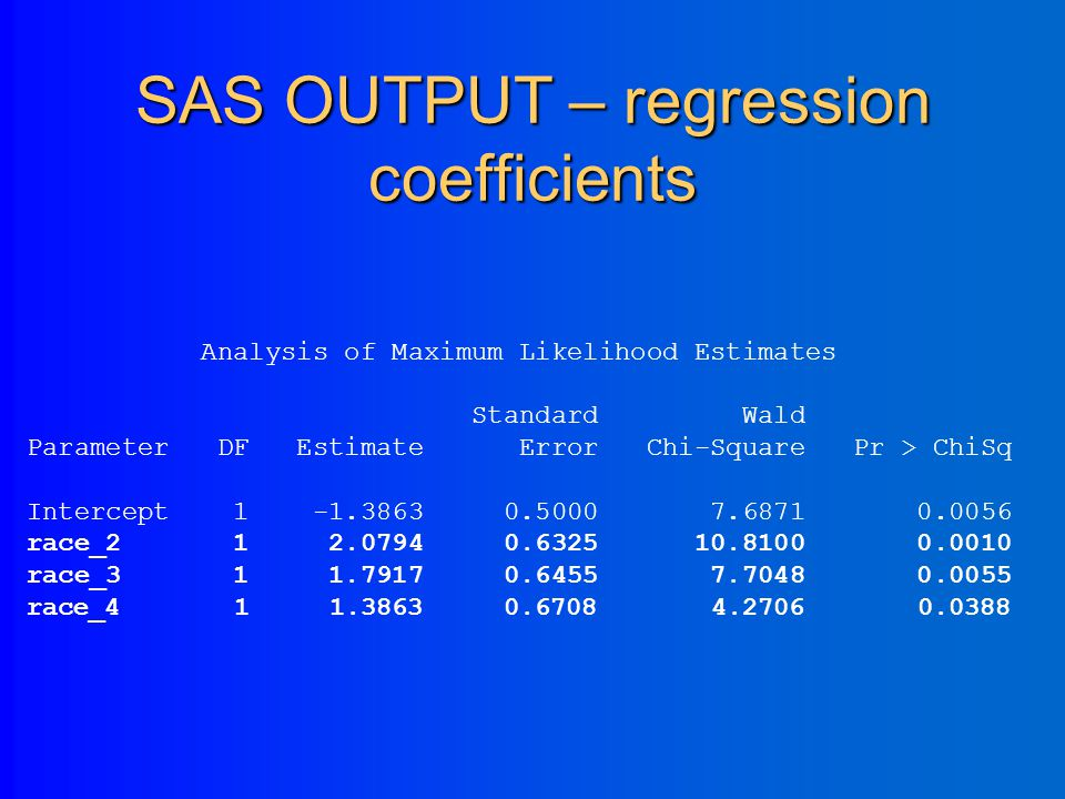 SAS OUTPUT – model fit Intercept Intercept and Criterion Only Covariates AIC SC Log L Testing Global Null Hypothesis: BETA=0 Test Chi-Square DF Pr > ChiSq Likelihood Ratio Score Wald