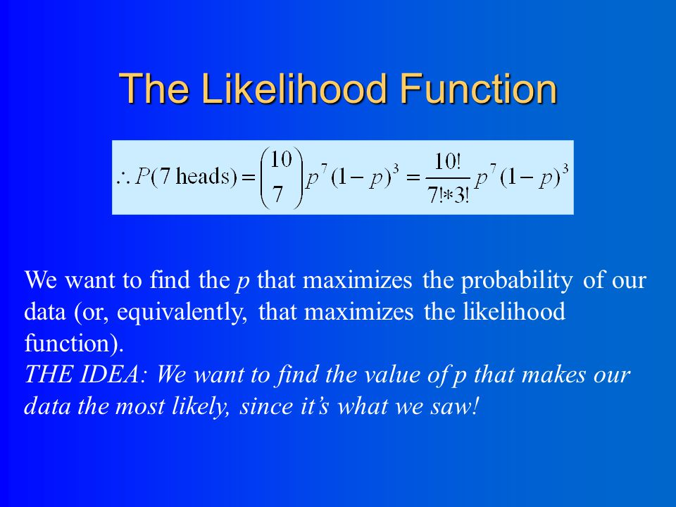 The Likelihood Function What is the probability of our data—seeing 7 heads in 10 coin tosses—as a function p.