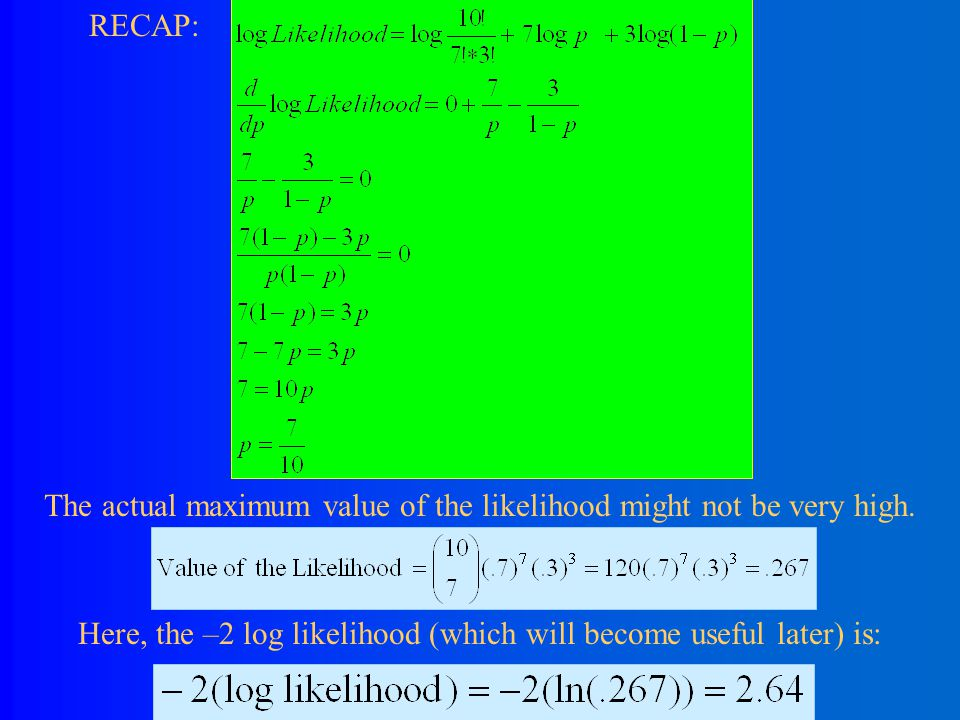 1. Take the log of the likelihood function. 3. Set the derivative equal to 0 and solve for p.