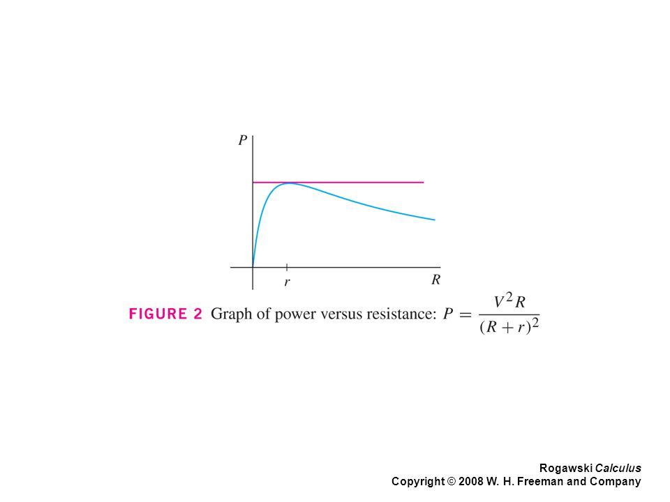 Rogawski Calculus Copyright © 2008 W. H. Freeman and Company