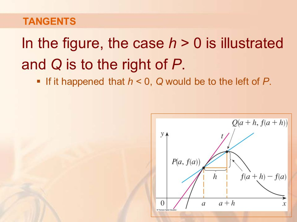 In the figure, the case h > 0 is illustrated and Q is to the right of P.