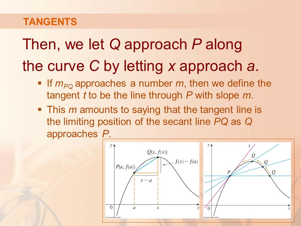 Then, we let Q approach P along the curve C by letting x approach a.