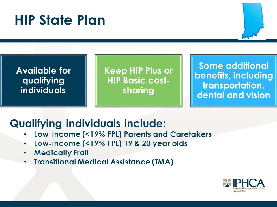 HIP State Plan Available for qualifying individuals Keep HIP Plus or HIP Basic cost- sharing Some additional benefits, including transportation, dental and vision Qualifying individuals include: Low-income (<19% FPL) Parents and Caretakers Low-income (<19% FPL) 19 & 20 year olds Medically Frail Transitional Medical Assistance (TMA)