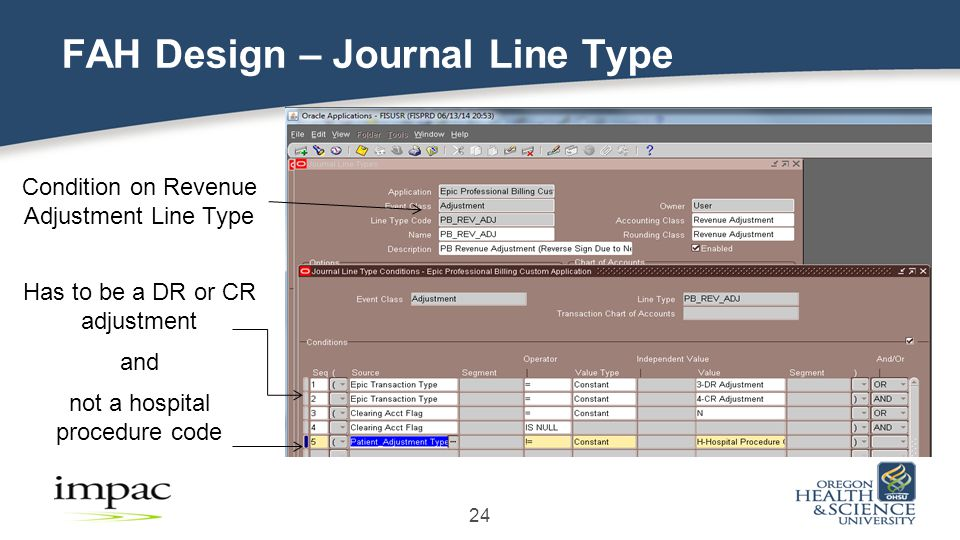 24 FAH Design – Journal Line Type Condition on Revenue Adjustment Line Type Has to be a DR or CR adjustment not a hospital procedure code and