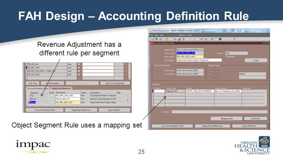 25 FAH Design – Accounting Definition Rule Revenue Adjustment has a different rule per segment Object Segment Rule uses a mapping set