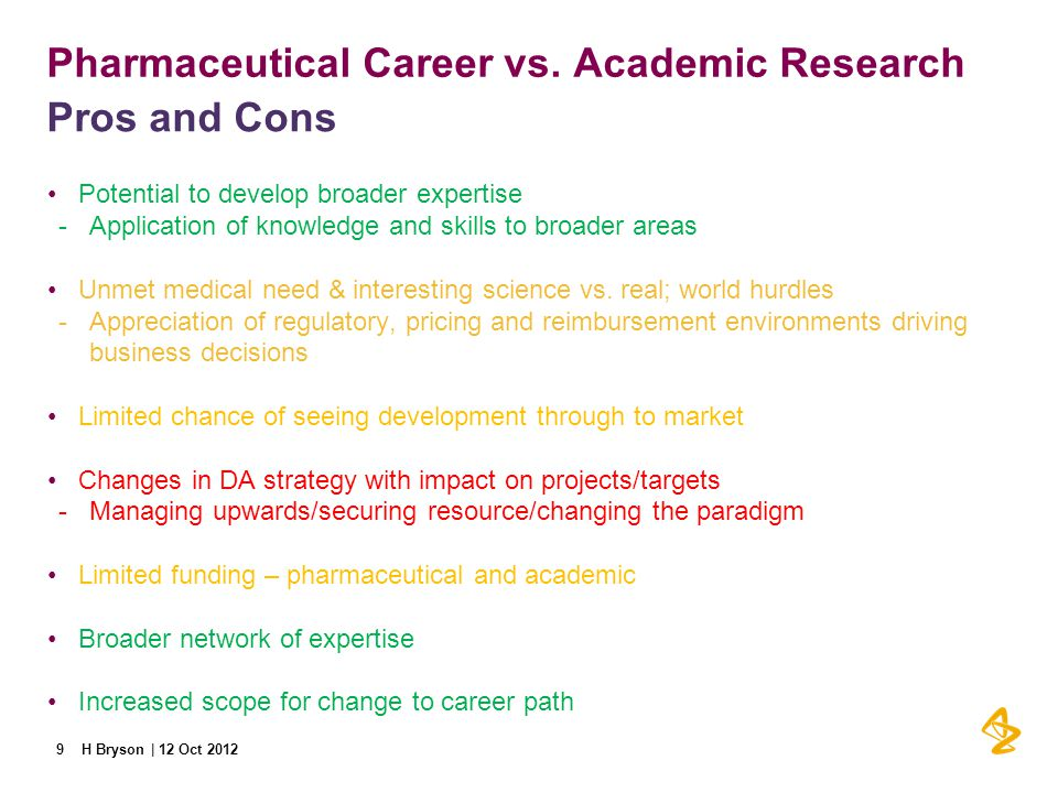 Pharmaceutical Career vs.