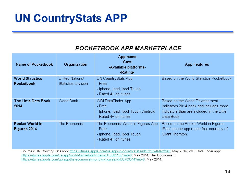 United Nations World Statistics Pocketbook Heather Page