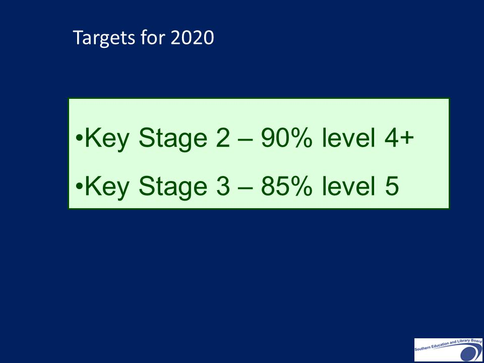 Key Stage 2 – 90% level 4+ Key Stage 3 – 85% level 5 Targets for 2020