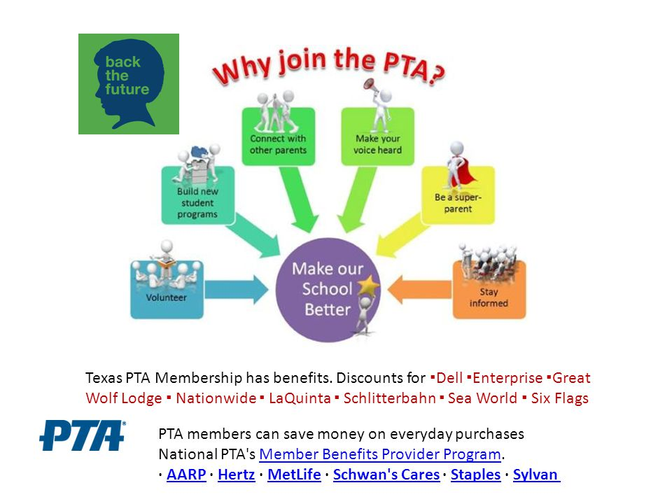 Exley Volunteer Kick-off  PTA Board Heather Blake – President Autumn