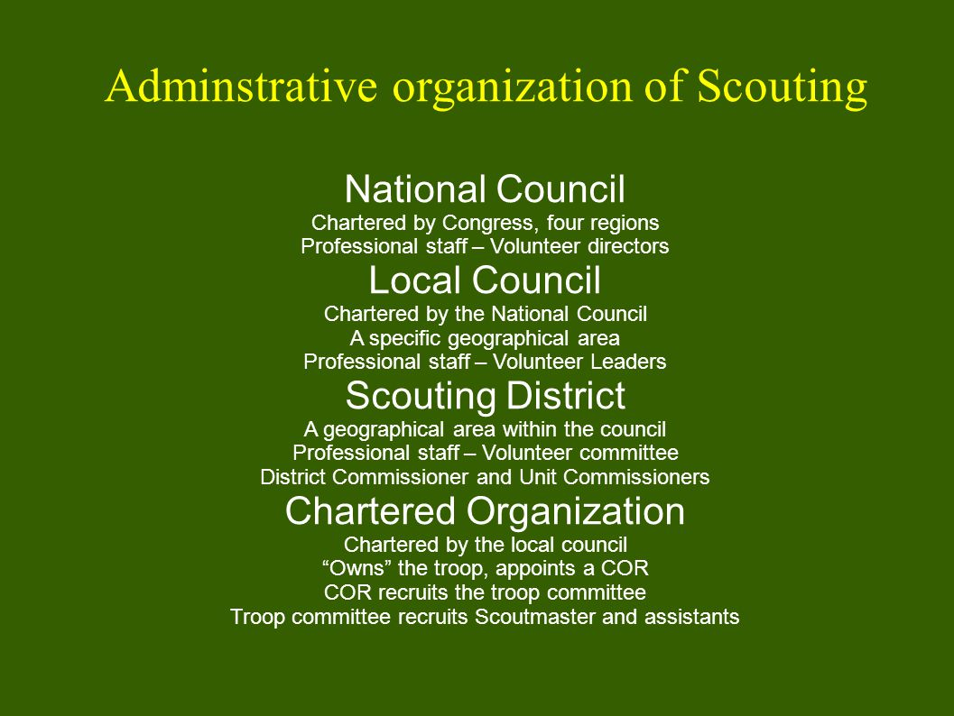 Adminstrative organization of Scouting National Council Chartered by Congress, four regions Professional staff – Volunteer directors Local Council Chartered by the National Council A specific geographical area Professional staff – Volunteer Leaders Scouting District A geographical area within the council Professional staff – Volunteer committee District Commissioner and Unit Commissioners Chartered Organization Chartered by the local council Owns the troop, appoints a COR COR recruits the troop committee Troop committee recruits Scoutmaster and assistants