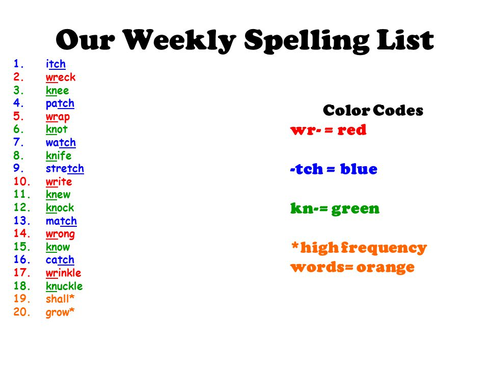 2 Our Weekly Spelling List 1.itch 2.wreck 3.knee 4.patch 5.wrap 6.knot 7.watch 8.knife 9.stretch 10.write 11.knew 12.knock 13.match 14.wrong 15.know ...