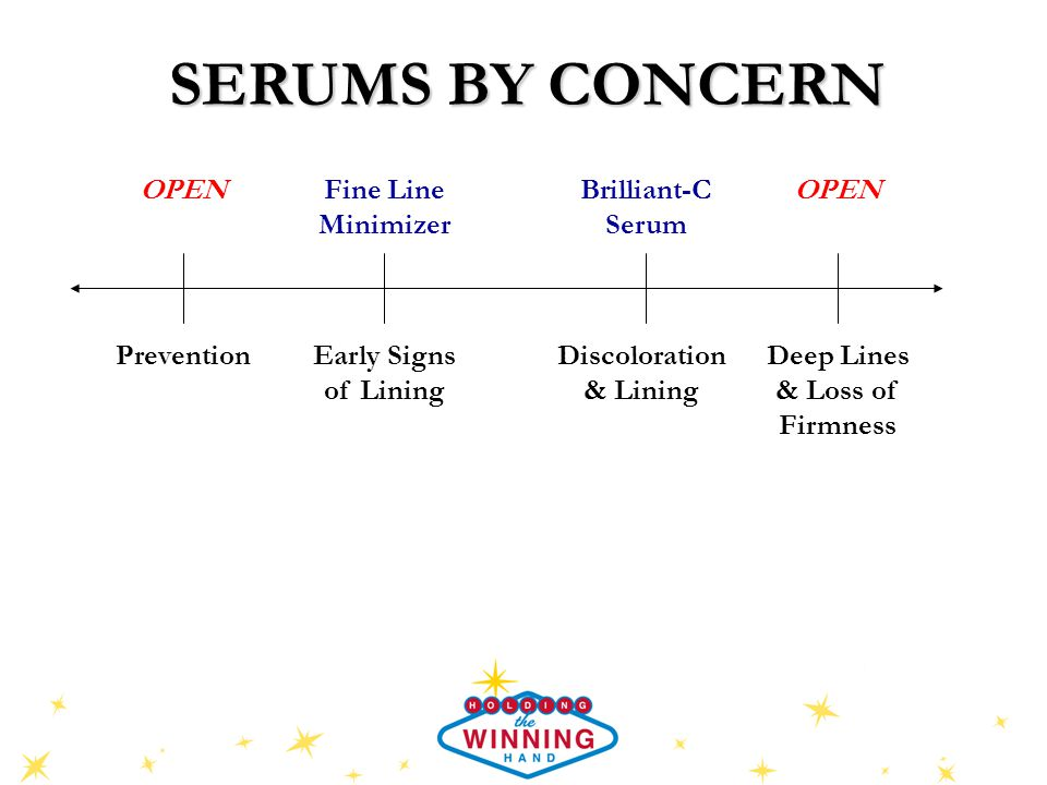 SERUMS BY CONCERN PreventionEarly Signs of Lining Discoloration & Lining Deep Lines & Loss of Firmness Fine Line Minimizer Brilliant-C Serum OPEN