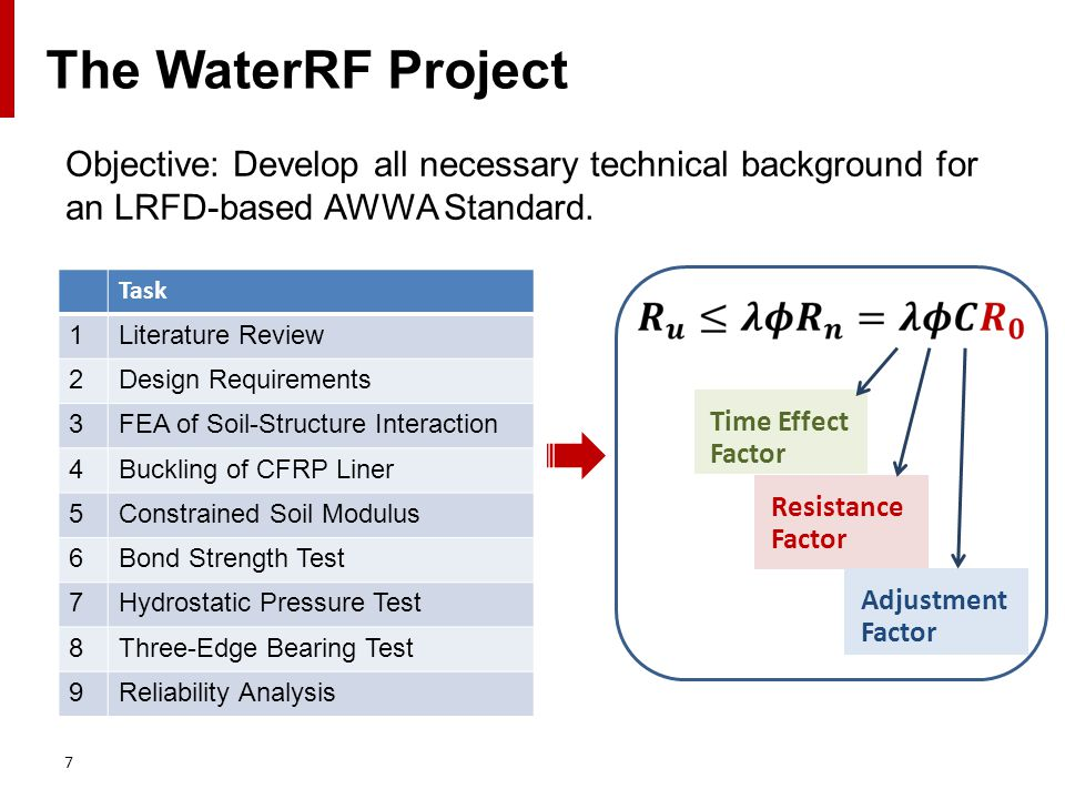 7 The WaterRF Project Objective: Develop all necessary technical background for an LRFD-based AWWA Standard.