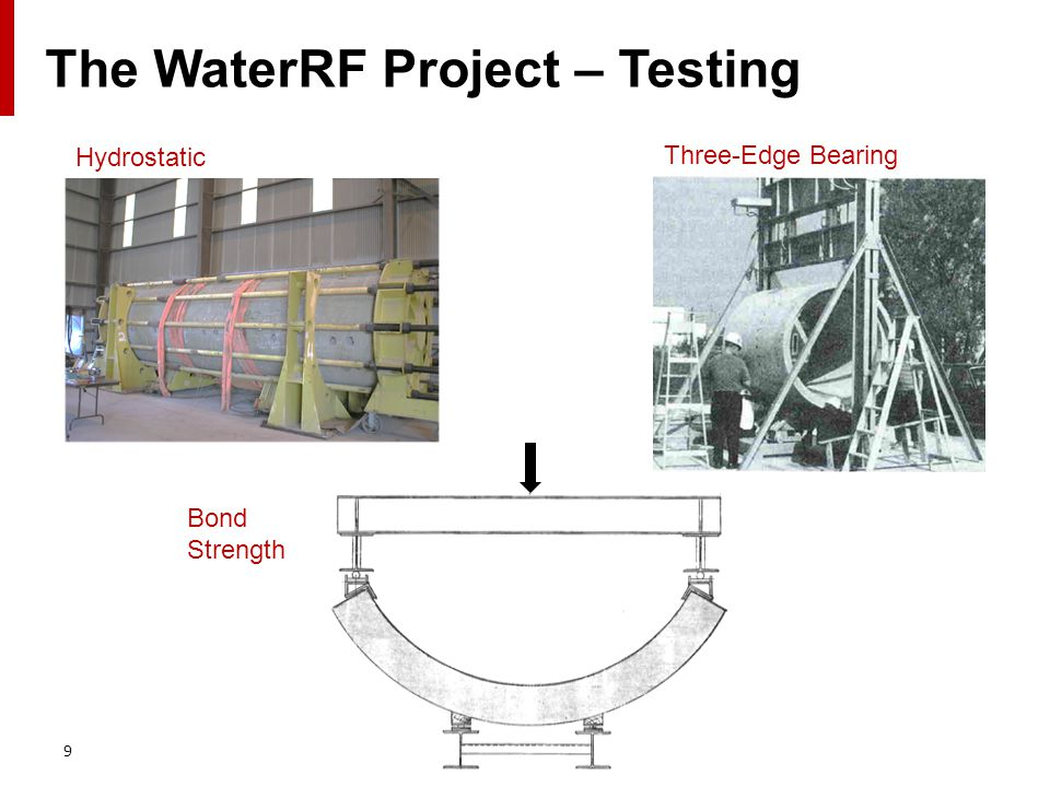 9 The WaterRF Project – Testing Hydrostatic Three-Edge Bearing Bond Strength