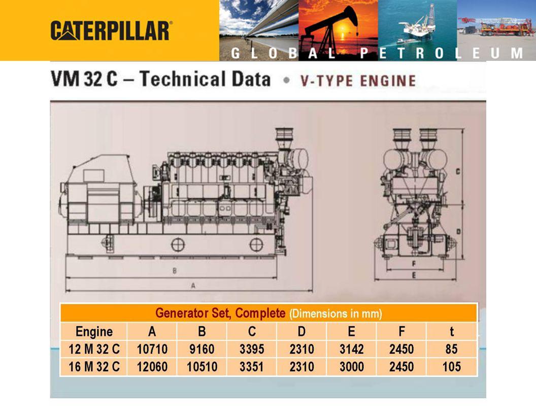 Caterpillar Global Petroleum Mak Product Introduction Ppt Video 13 Cat Engine Diagram