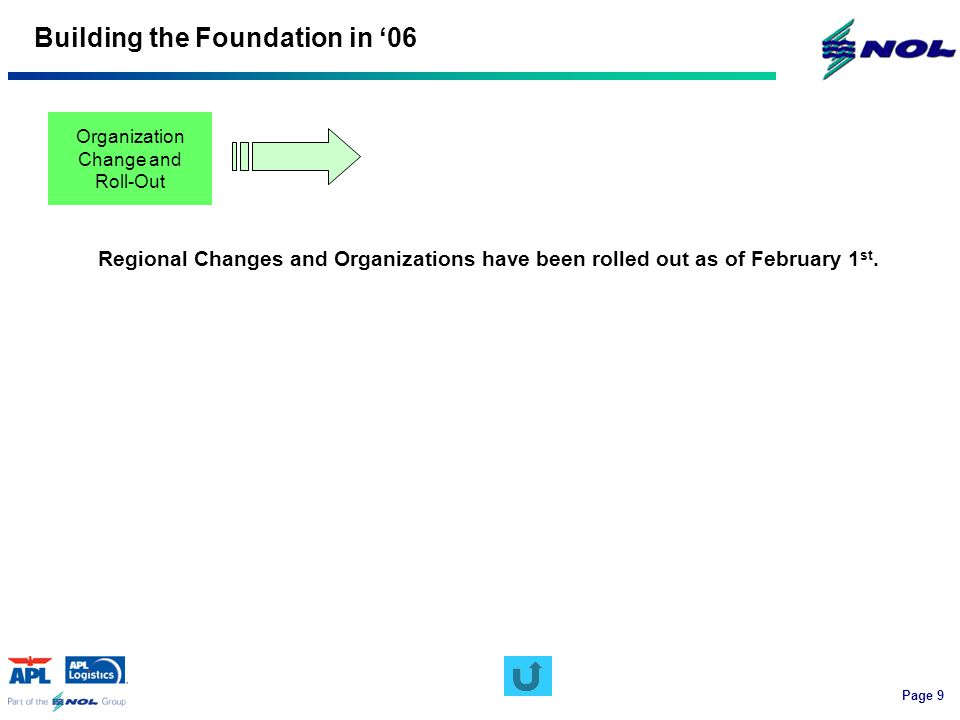 Page 9 Building the Foundation in '06 Organization Change and Roll-Out Regional Changes and Organizations have been rolled out as of February 1 st.