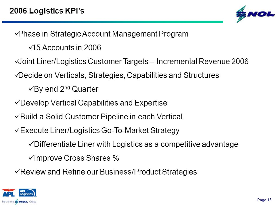 Page Logistics KPI's Phase in Strategic Account Management Program 15 Accounts in 2006 Joint Liner/Logistics Customer Targets – Incremental Revenue 2006 Decide on Verticals, Strategies, Capabilities and Structures By end 2 nd Quarter Develop Vertical Capabilities and Expertise Build a Solid Customer Pipeline in each Vertical Execute Liner/Logistics Go-To-Market Strategy Differentiate Liner with Logistics as a competitive advantage Improve Cross Shares % Review and Refine our Business/Product Strategies