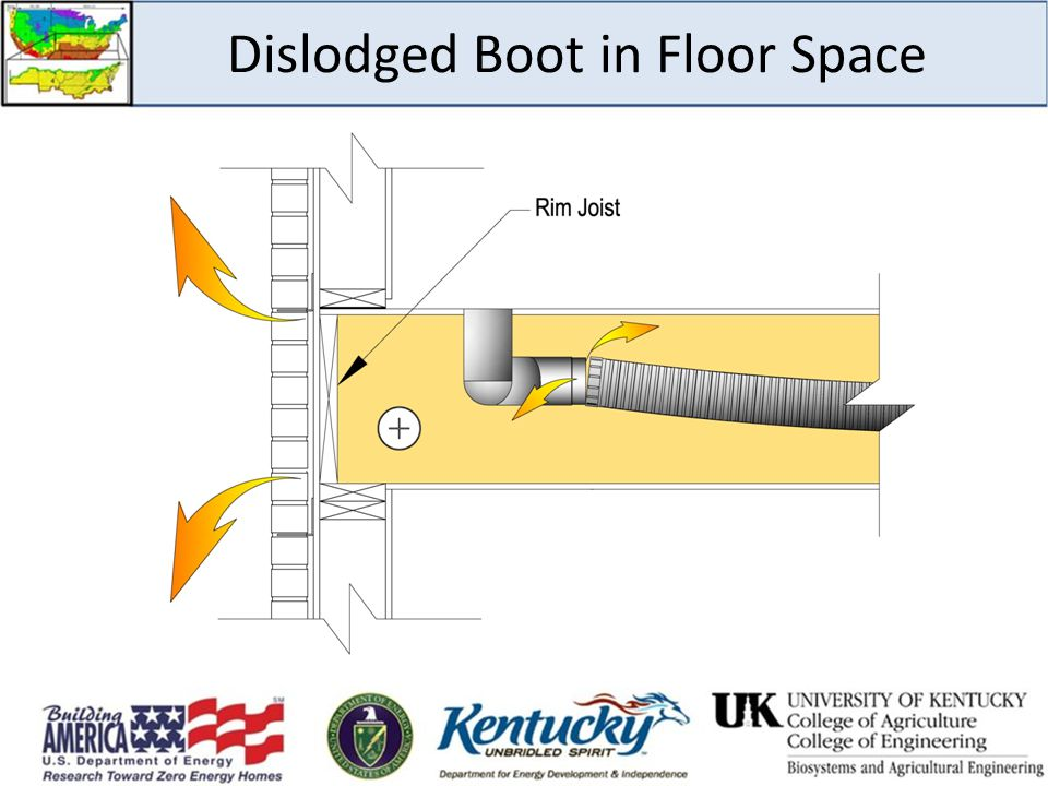 Dislodged Boot in Floor Space