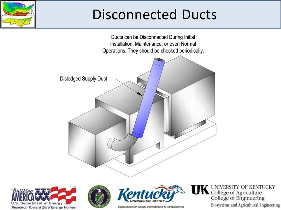 Disconnected Ducts