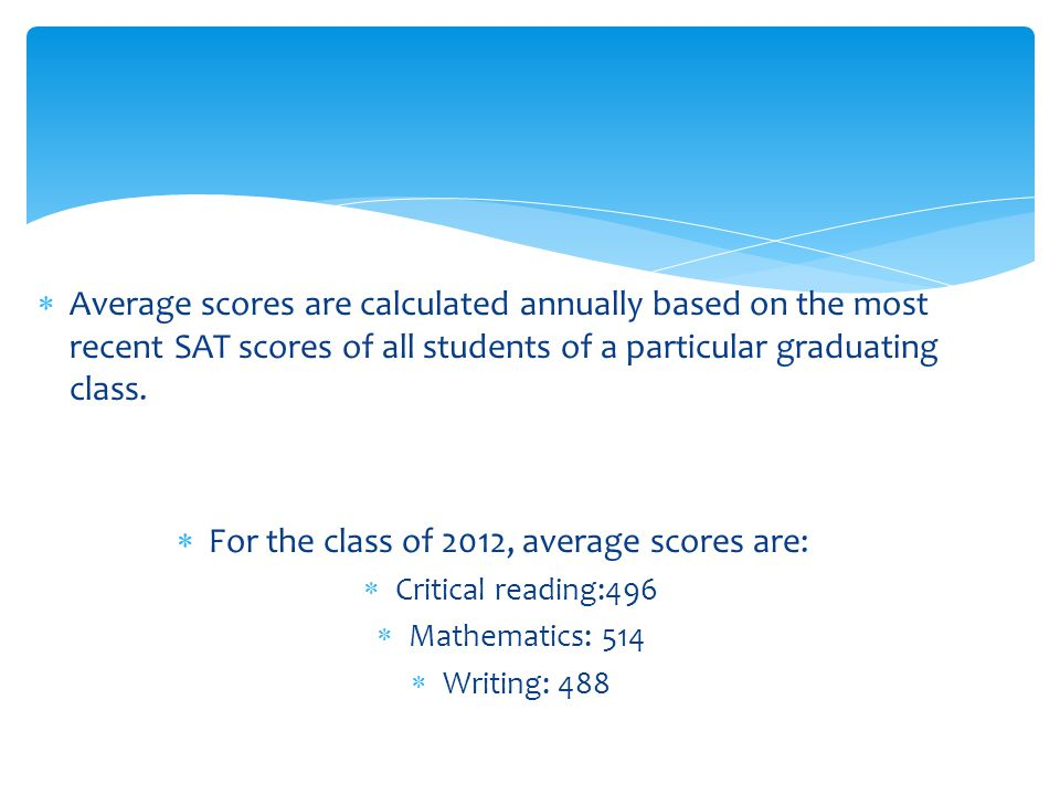  Average scores are calculated annually based on the most recent SAT scores of all students of a particular graduating class.