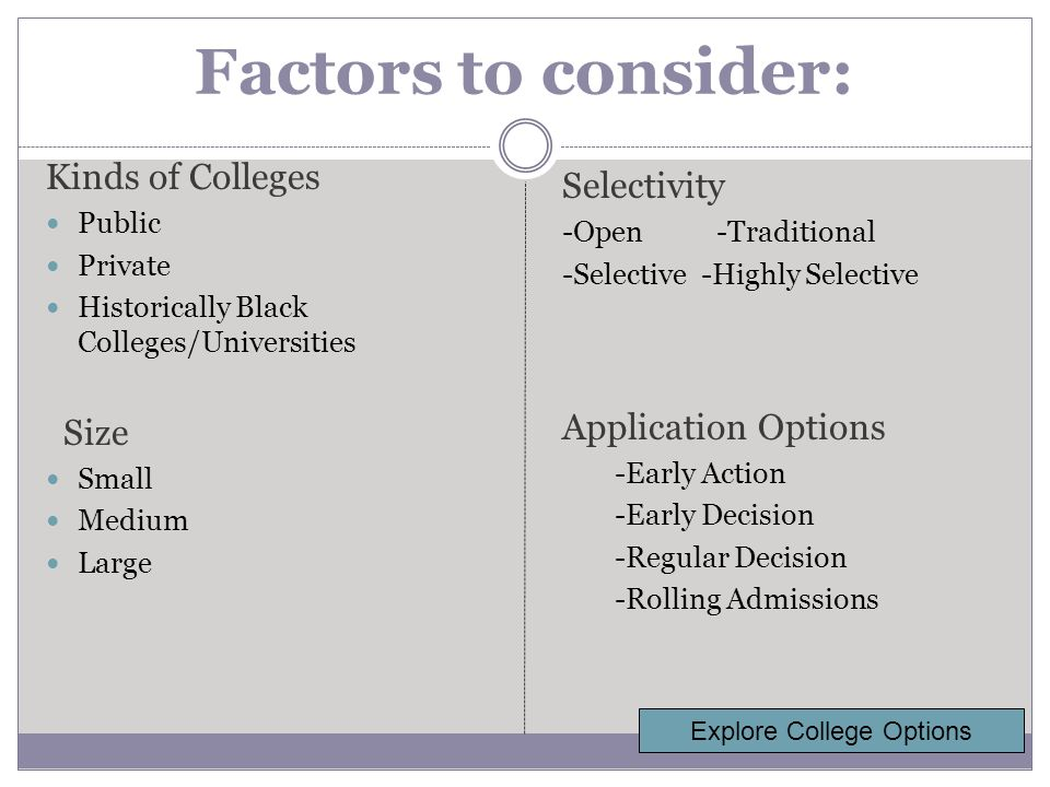 Factors to consider: Kinds of Colleges Public Private Historically Black Colleges/Universities Size Small Medium Large Selectivity -Open -Traditional -Selective -Highly Selective Application Options -Early Action -Early Decision -Regular Decision -Rolling Admissions Explore College Options