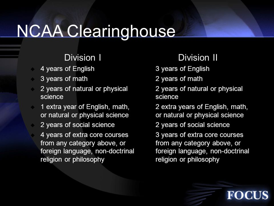 NCAA Clearinghouse Division I  4 years of English  3 years of math  2 years of natural or physical science  1 extra year of English, math, or natural or physical science  2 years of social science  4 years of extra core courses from any category above, or foreign language, non-doctrinal religion or philosophy Division II  3 years of English  2 years of math  2 years of natural or physical science  2 extra years of English, math, or natural or physical science  2 years of social science  3 years of extra core courses from any category above, or foreign language, non-doctrinal religion or philosophy
