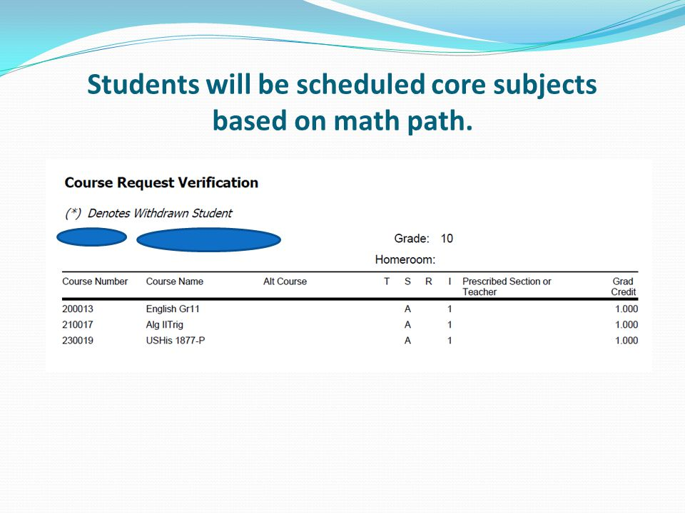 Students will be scheduled core subjects based on math path.