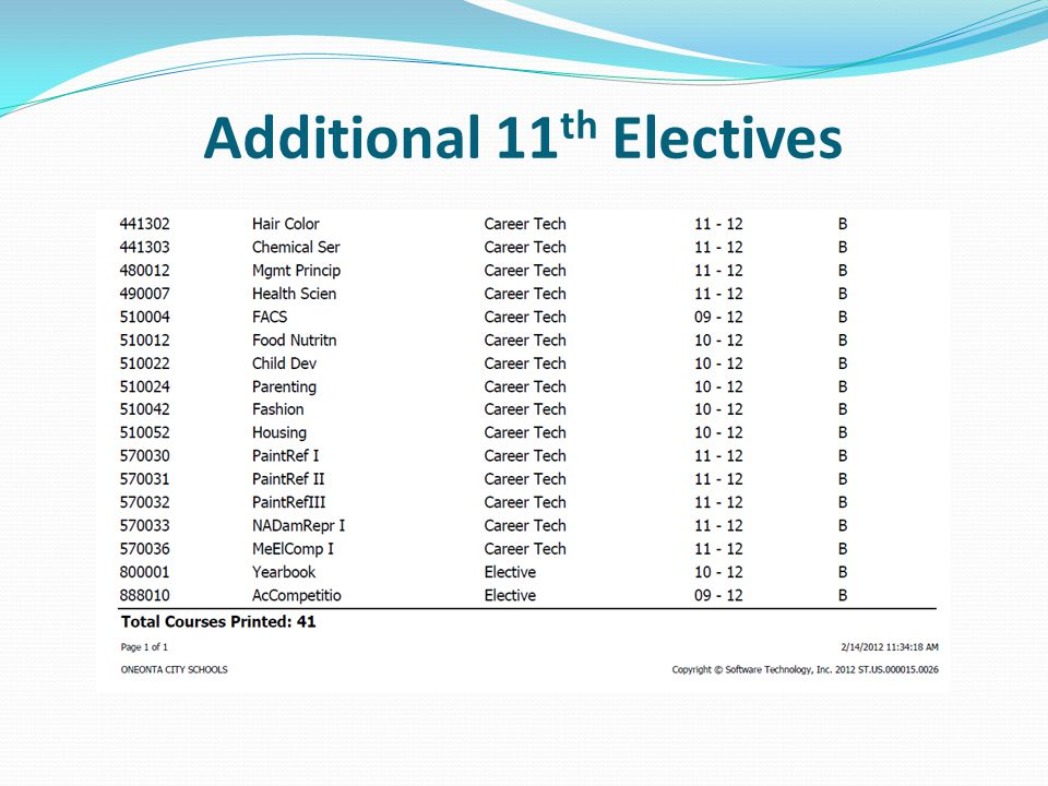 Additional 11 th Electives