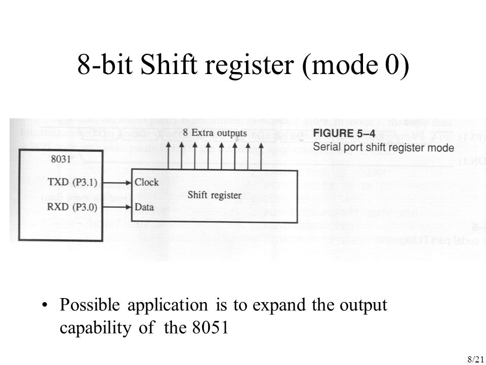 The 8051 Microcontroller Chapter 5 SERIAL PORT OPERATION